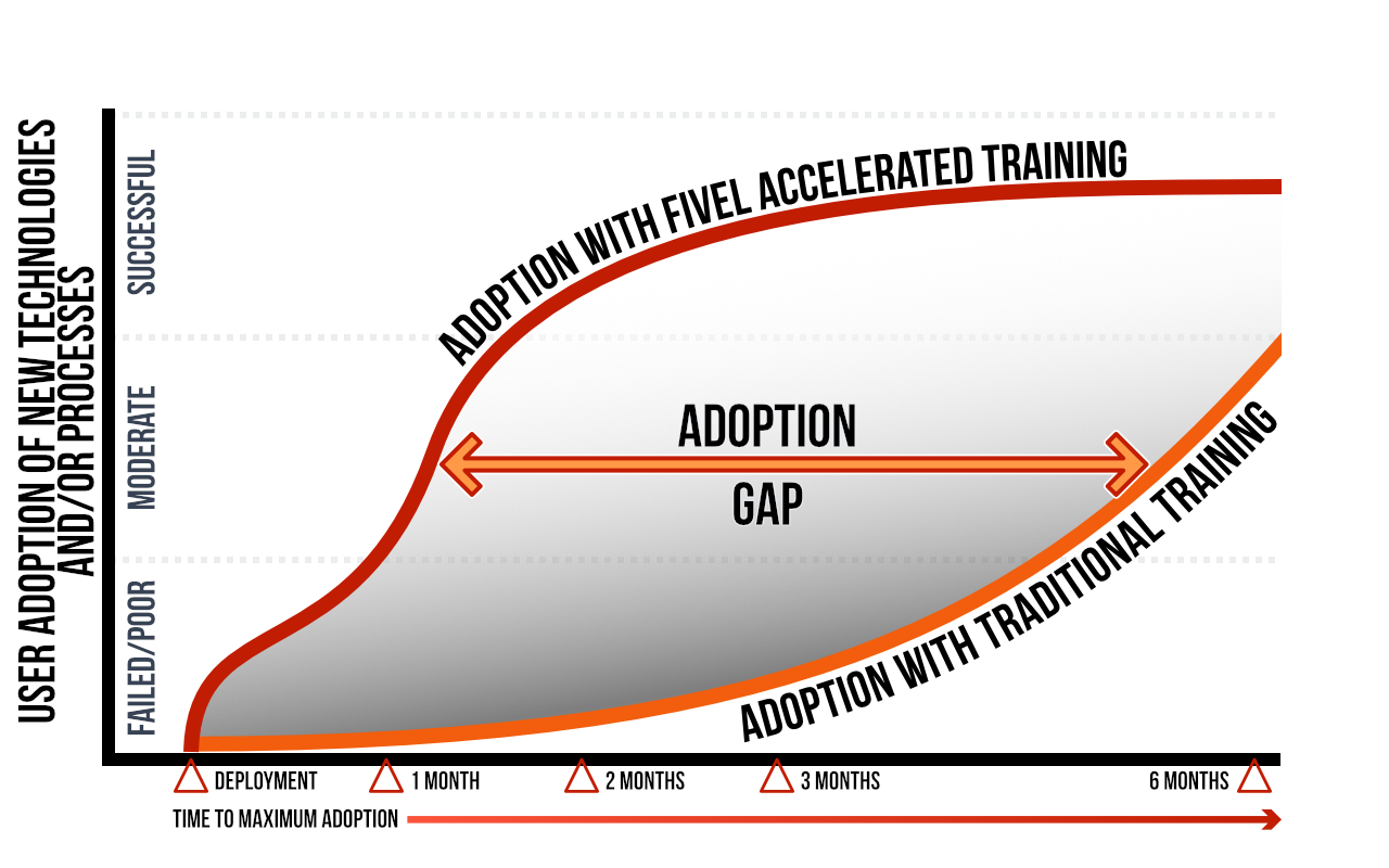 closing_the_adoption_gap
